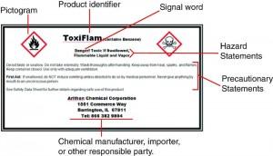 toxiflam_callouts